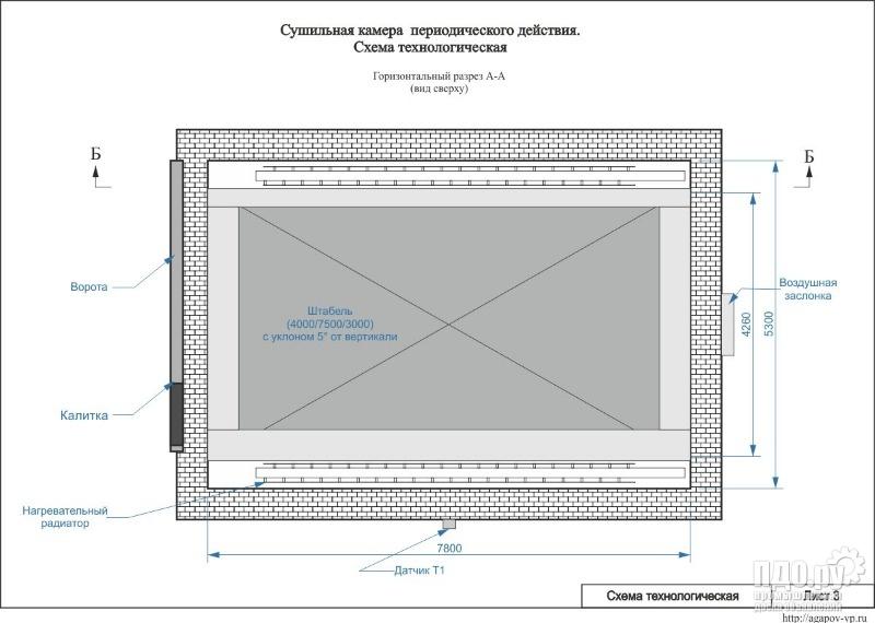 Проект сушильной камеры на базе 40-футового контейнера