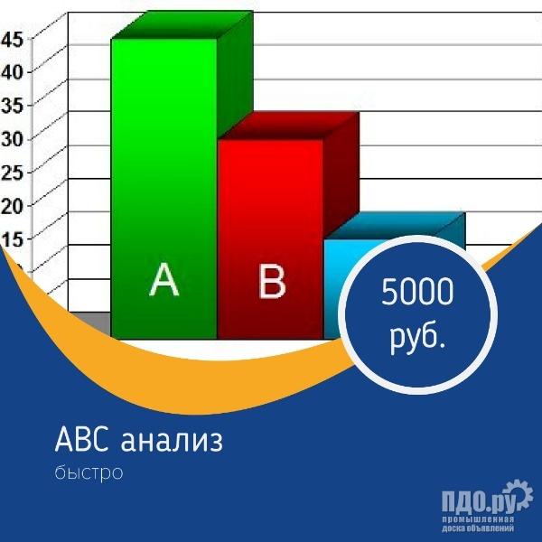 Маркетинговый анализ АВС анализ